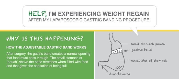 Fat loss workout program bodybuilding